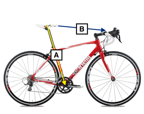How to take road bike measures for the rental size